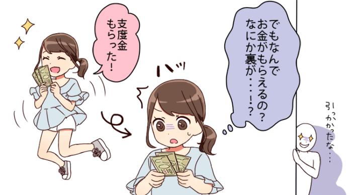 看護師の支度金